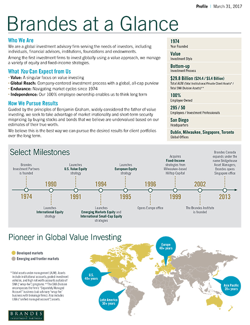 Brandes at a Glance Infographic-Pure Value